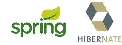 Spring Hibernate Example - onlinetutorialspoint