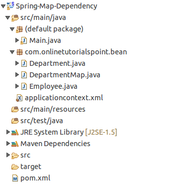 Spring Collection Map Dependency
