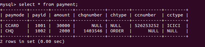 Table Per Class Annotations output