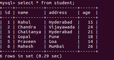 Hibernate Filter Example DATA-min