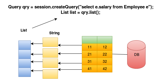 Hibernate Query Single Entity